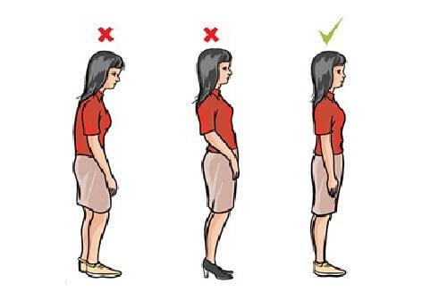 Πώς να διορθώσετε τη στάση του σώματός σας