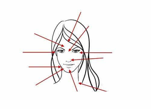 Τι σημαίνει η ακμή για την υγεία και το πρόσωπό σας;