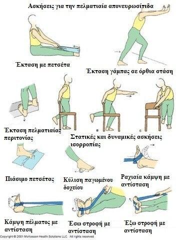 Αντιμετώπιση της άκανθας πτέρνας - Διάγραμμα ασκήσεων