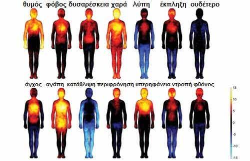 Οι αρνητικές σκέψεις: Πώς βλάπτουν το σώμα