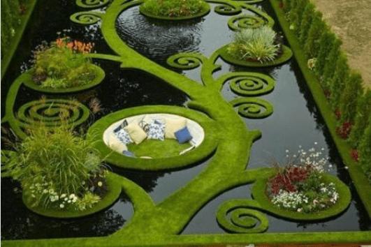 κήποι για να χαλαρώνετε το μυαλό