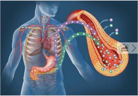 10 από τα σημάδια του διαβήτη που δεν πρέπει να αγνοείτε