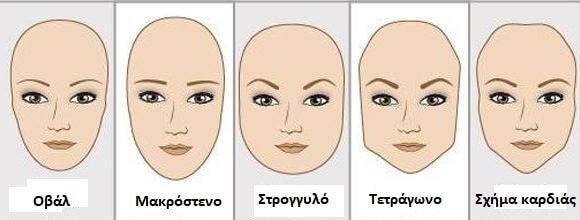 Το σχήμα προσώπου σας και η προσωπικότητά σας