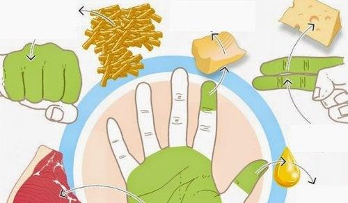 Μετρήστε τις μερίδες των τροφών με τα χέρια σας