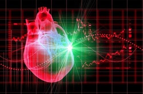 Καρδιά και καρδιογράφημα γυναίκες κάτω των 50 ετών
