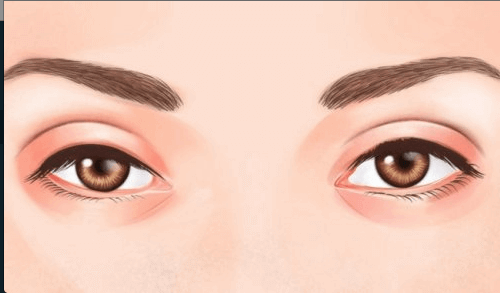 Τι λέει το χρώμα των ματιών σας για σας
