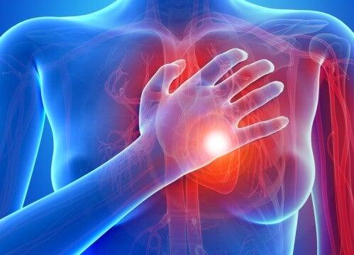 καρδιά, πόνος στην καρδιά