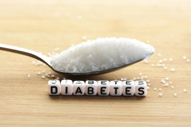 7 ενδείξεις για την πρόωρη ανίχνευση του διαβήτη