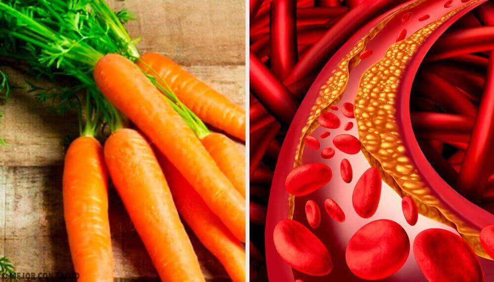 Πώς να ελέγξετε τη χοληστερόλη σας με απλό και φυσικό τρόπο